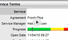 Migrating to Windows 7: Service Continuity
