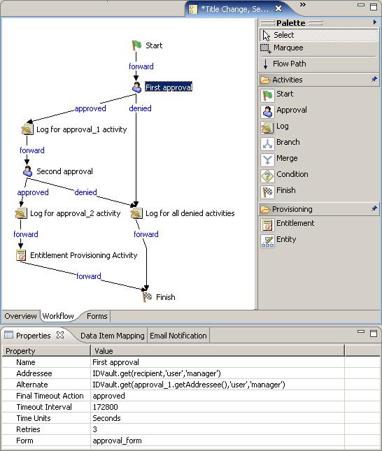 Novell Doc: Identity Manager User Application: Design Guide - Using