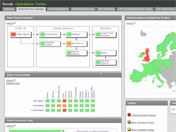 Operations Center: Measuring Business Services