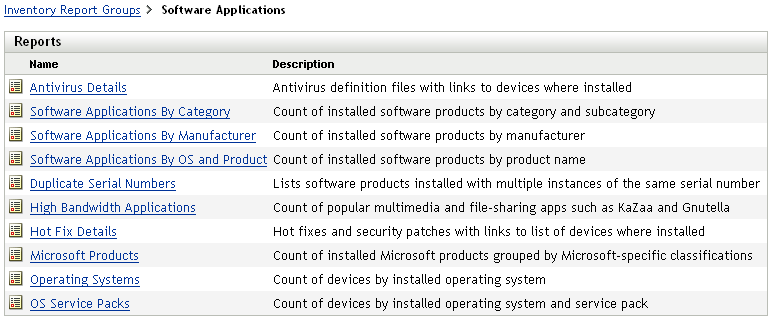 hardware and software inventory