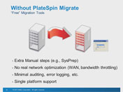 Accelerate Your Virtualization with PlateSpin
